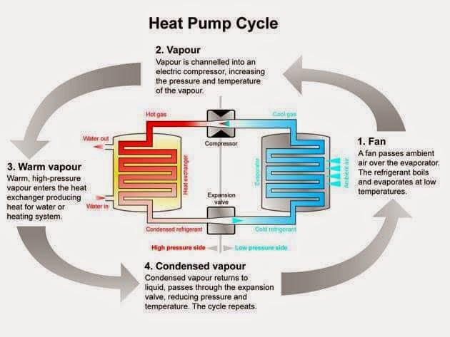 chauffage chaudiere chauffe eau boiler 25 150x150 - Nos travaux toutes marques de chaudières