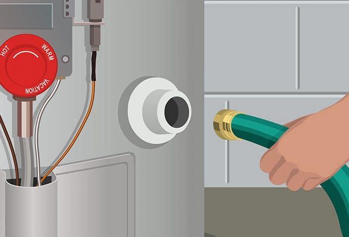 Entreprise d pannage boiler bruxelles 0496 38 48 48 for Panne chauffe eau gaz