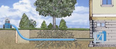 deboucheur debouchage canalisation depannage curage vidange 5 150x150 - débouchage bac à graisse Forest   24h/24
