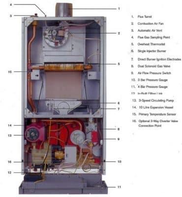 depannage chaudiere chauffage Entretien126 370x400 - Chauffagiste Genappe (Brabant Wallon) pour travaux en 1h du chauffe eau et détection de fuite de gaz