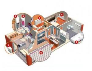 installation chauffage maison 300x230 - Chauffagiste Ixelles - Entretien chauffage rapide