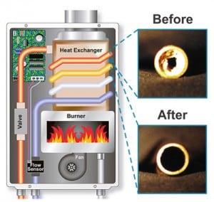 schema detartrage chauffe eau avant apres 300x284 - Assistance urgente en détartrage chauffe eau gaz et électrique à Bruxelles